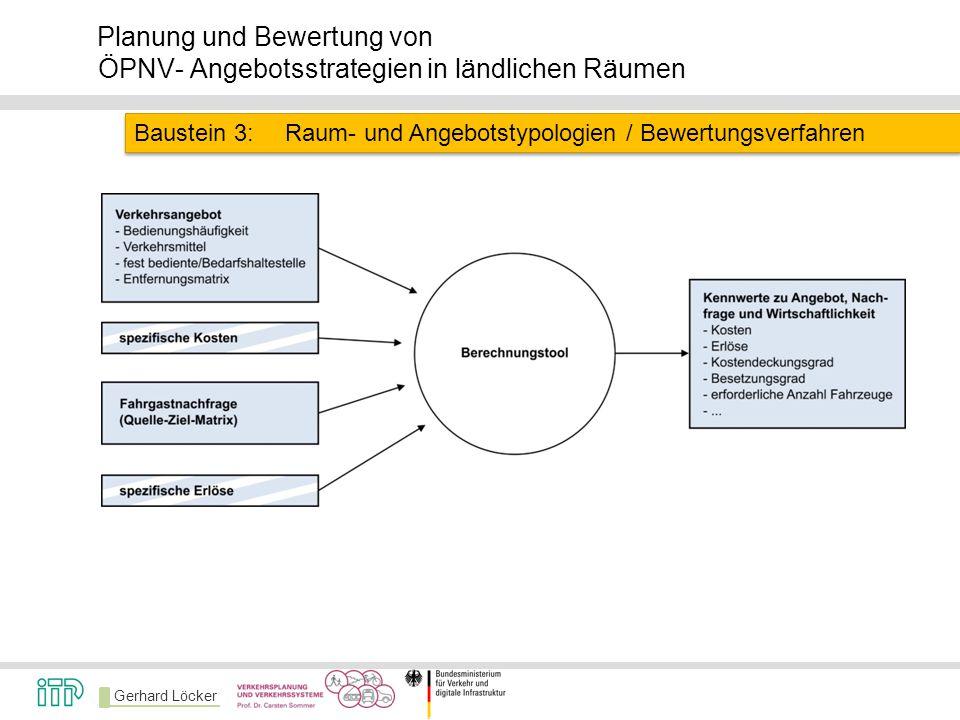 Baustein 3: Raum- und Angebotstypologien / Bewertungsverfahren