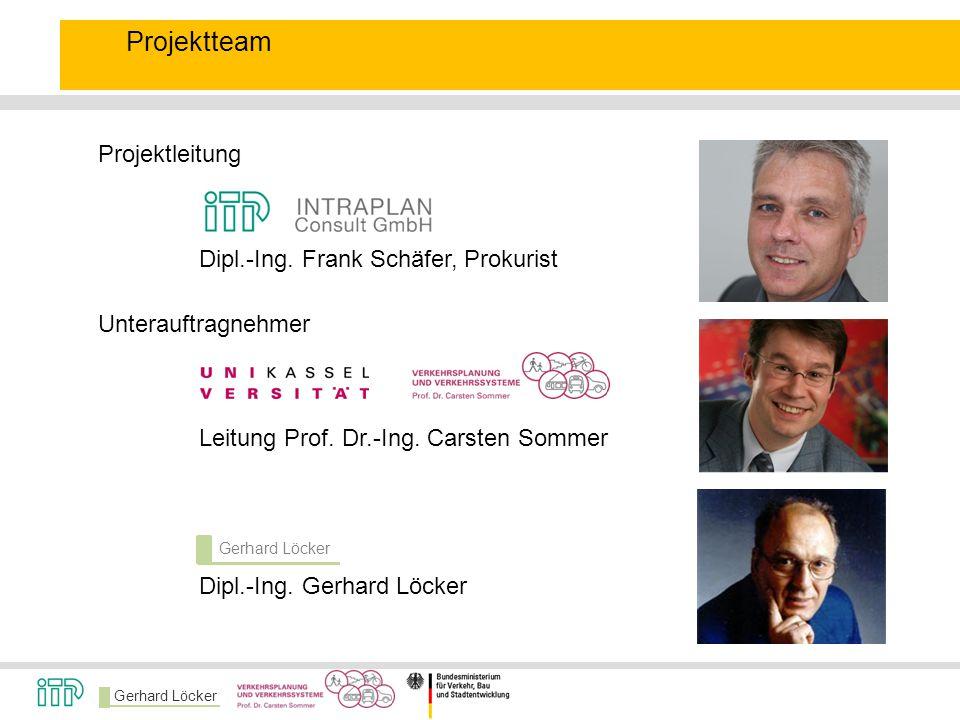 Projektteam Projektleitung Unterauftragnehmer