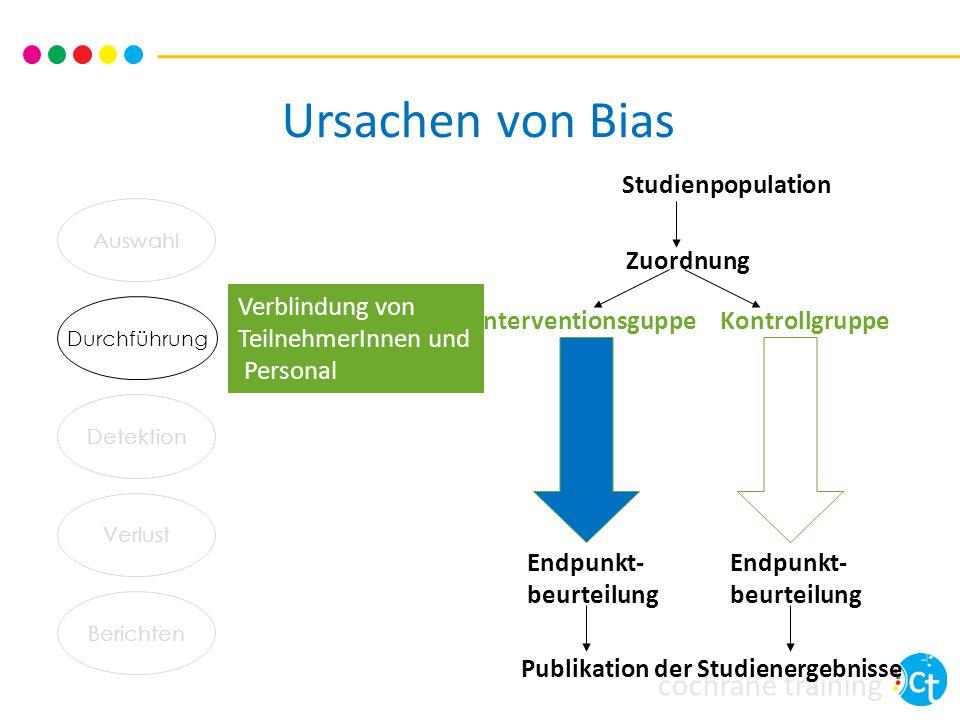 Ursachen von Bias Studienpopulation Zuordnung Interventionsguppe