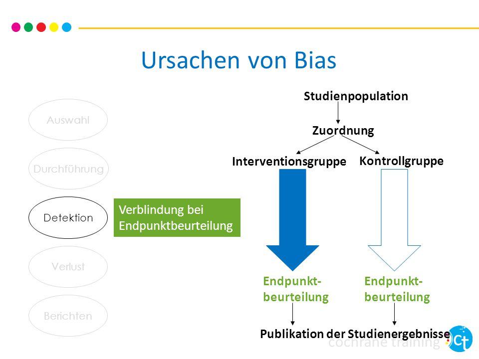 Ursachen von Bias Studienpopulation Zuordnung Interventionsgruppe