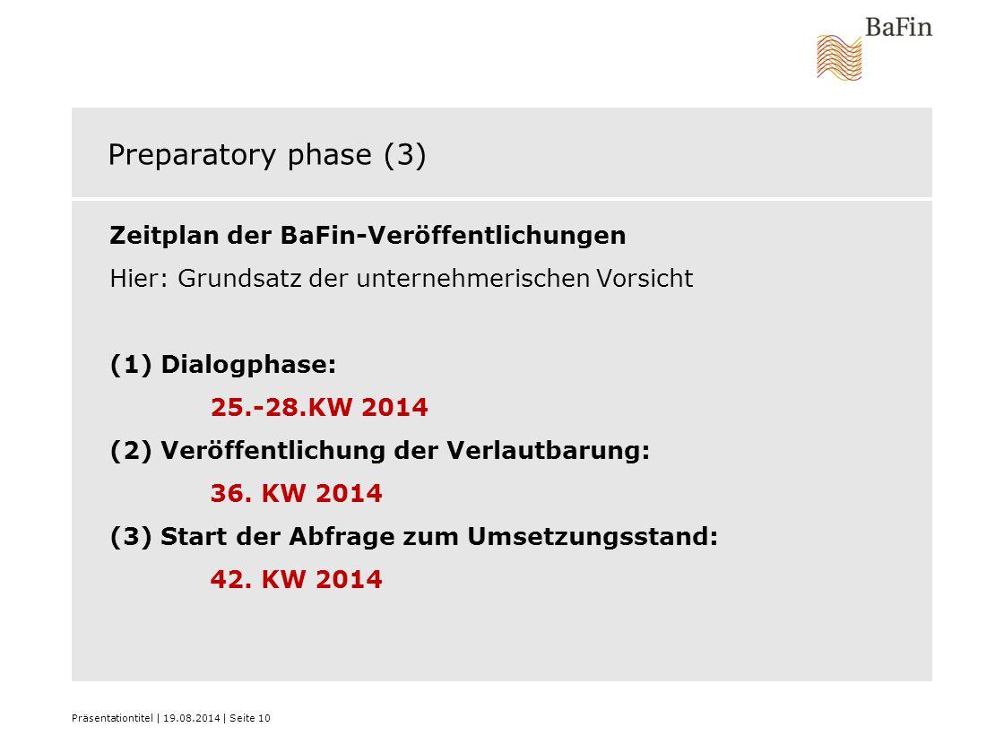 Preparatory phase (3) Zeitplan der BaFin-Veröffentlichungen