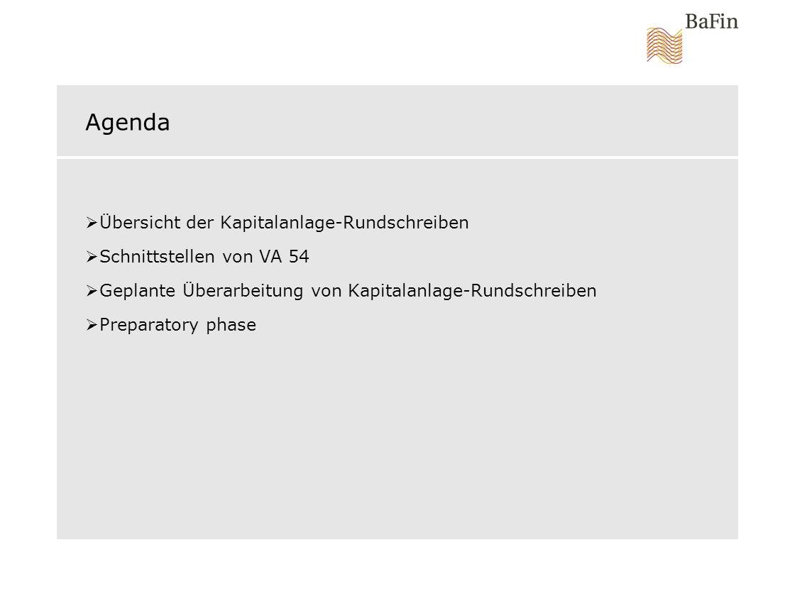 Agenda Übersicht der Kapitalanlage-Rundschreiben
