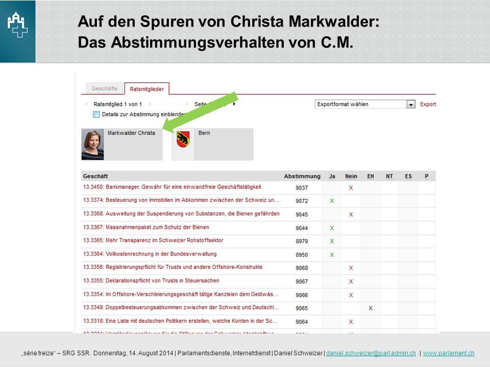 Auf den Spuren von Christa Markwalder: Das Abstimmungsverhalten von C