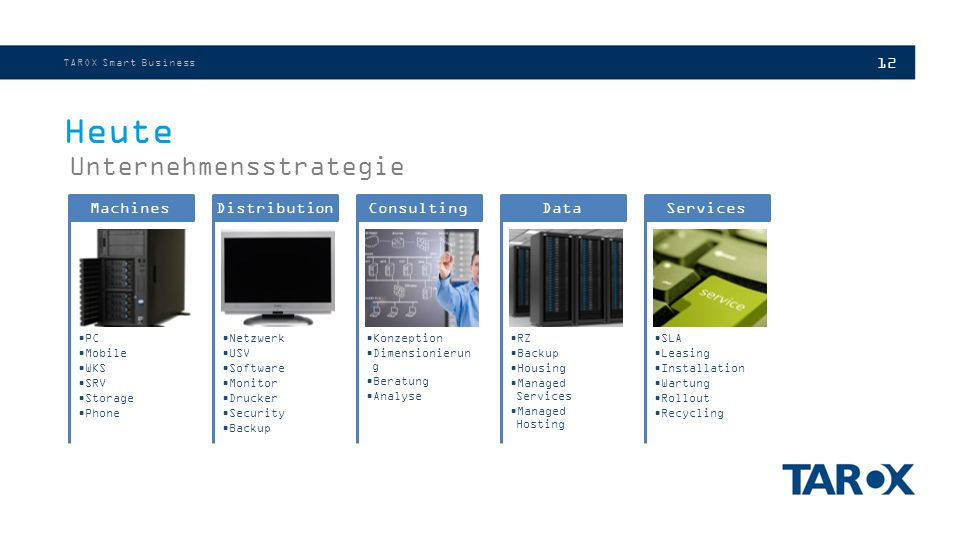 Heute Unternehmensstrategie Machines Distribution Consulting Data