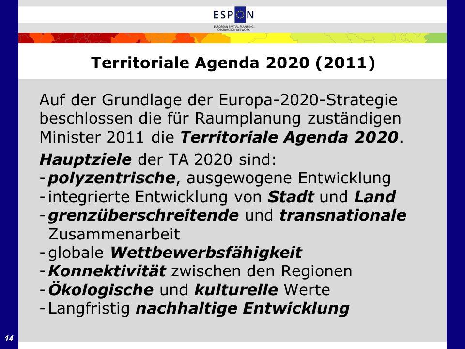 Territoriale Agenda 2020 (2011)