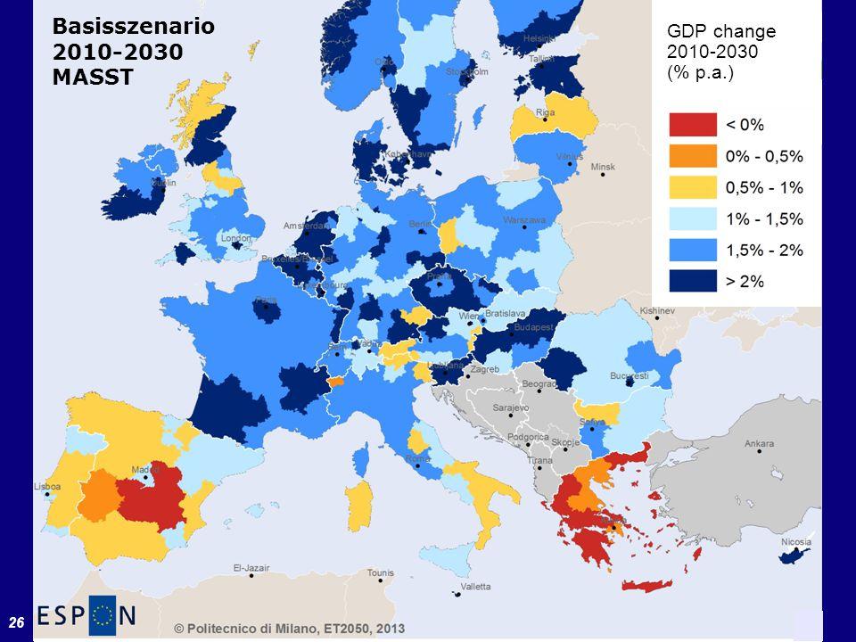 Basisszenario 2010-2030 MASST GDP change 2010-2030 (% p.a.)