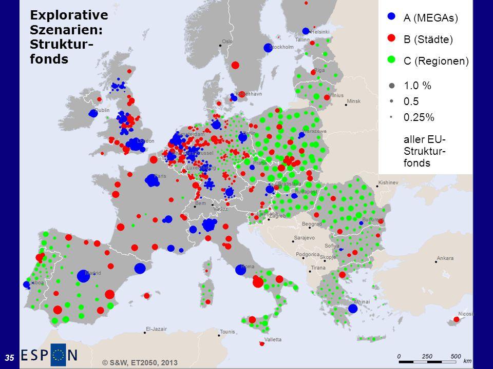 Baseline Scenario The Explorative Szenarien: Struktur- fonds A (MEGAs)