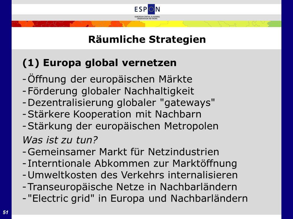Räumliche Strategien (1) Europa global vernetzen. - Öffnung der europäischen Märkte. - Förderung globaler Nachhaltigkeit.
