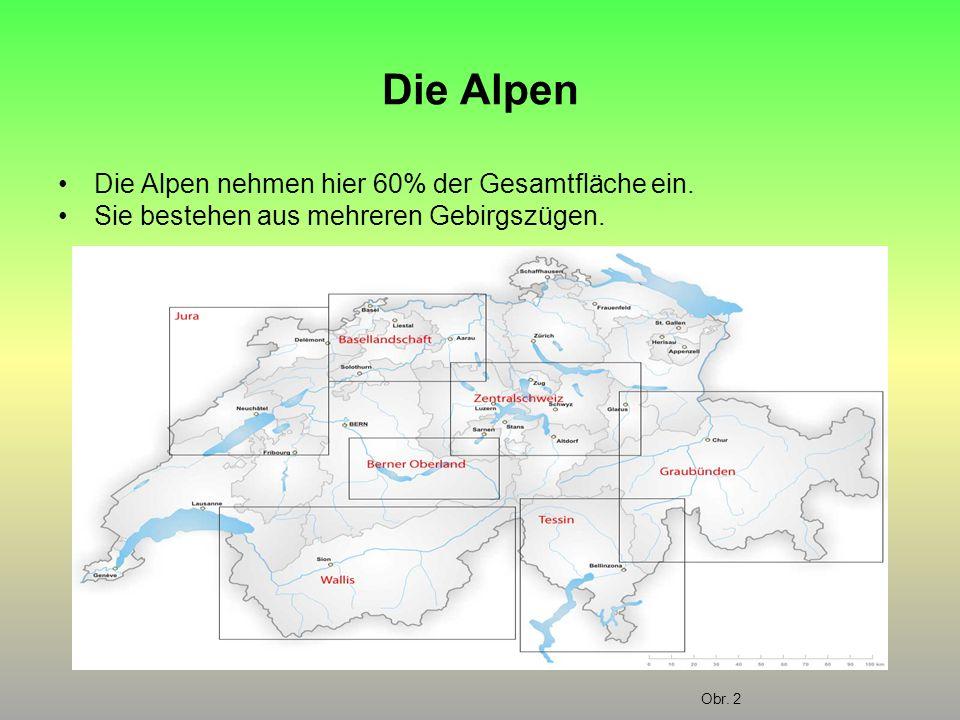 Die Alpen Die Alpen nehmen hier 60% der Gesamtfläche ein.