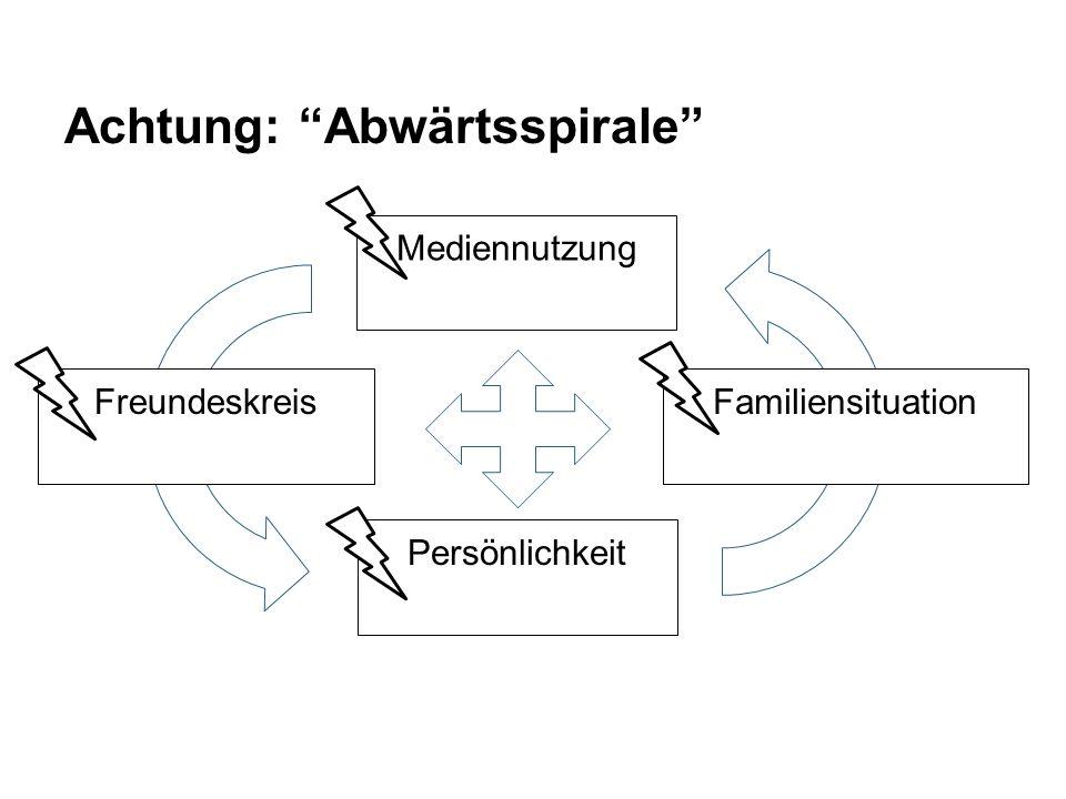 Achtung: Abwärtsspirale