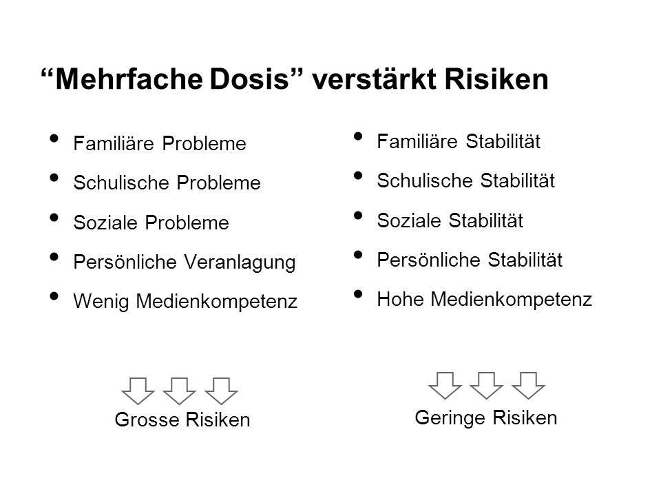Mehrfache Dosis verstärkt Risiken