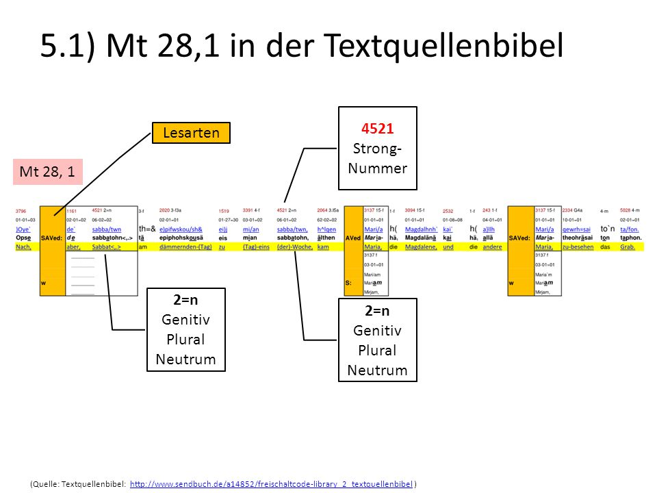 5.1) Mt 28,1 in der Textquellenbibel