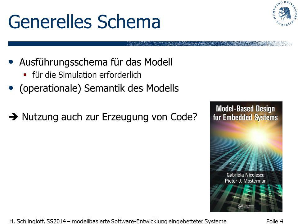 Generelles Schema Ausführungsschema für das Modell