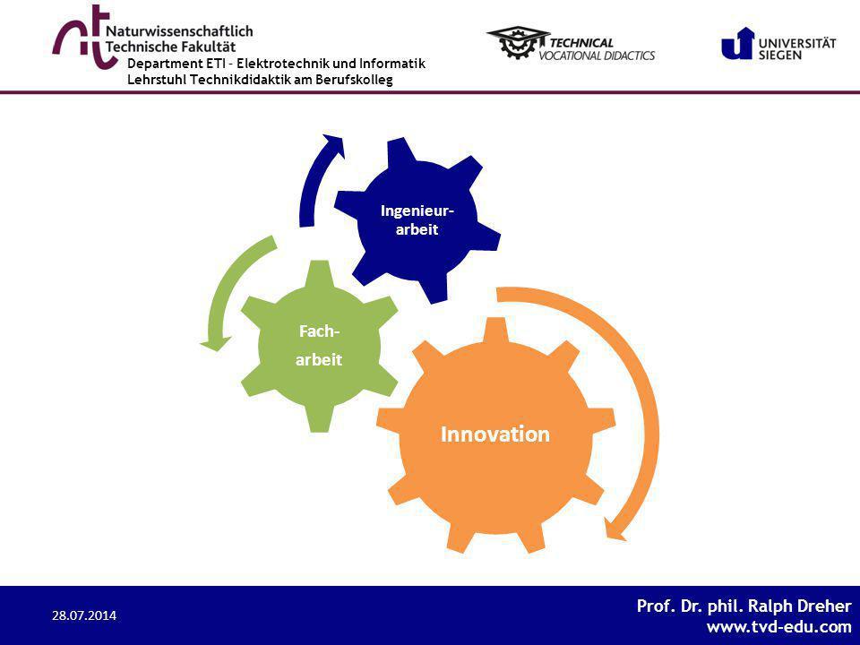 Innovation Fach- arbeit Ingenieur- arbeit 28.07.2014