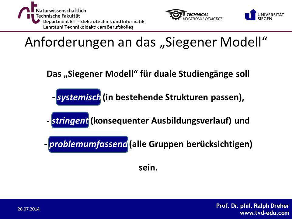 """Anforderungen an das """"Siegener Modell"""