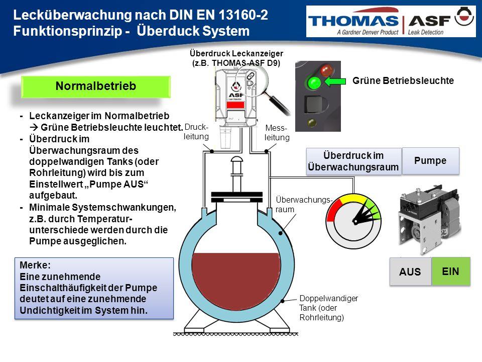 Überdruck Leckanzeiger (z.B. THOMAS-ASF D9)