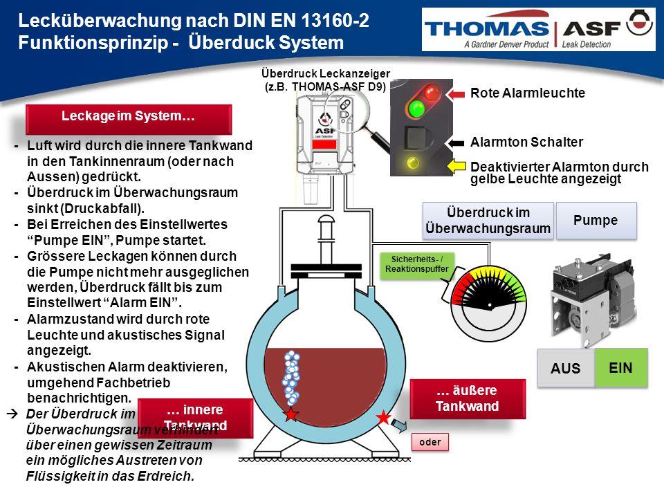 Lecküberwachung nach DIN EN 13160-2 Funktionsprinzip - Überduck System