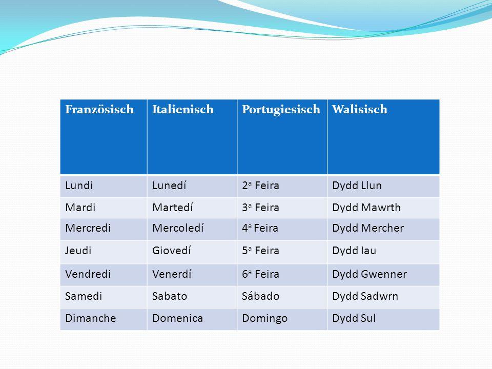 Französisch Italienisch. Portugiesisch. Walisisch. Lundi. Lunedí. 2a Feira. Dydd Llun. Mardi.