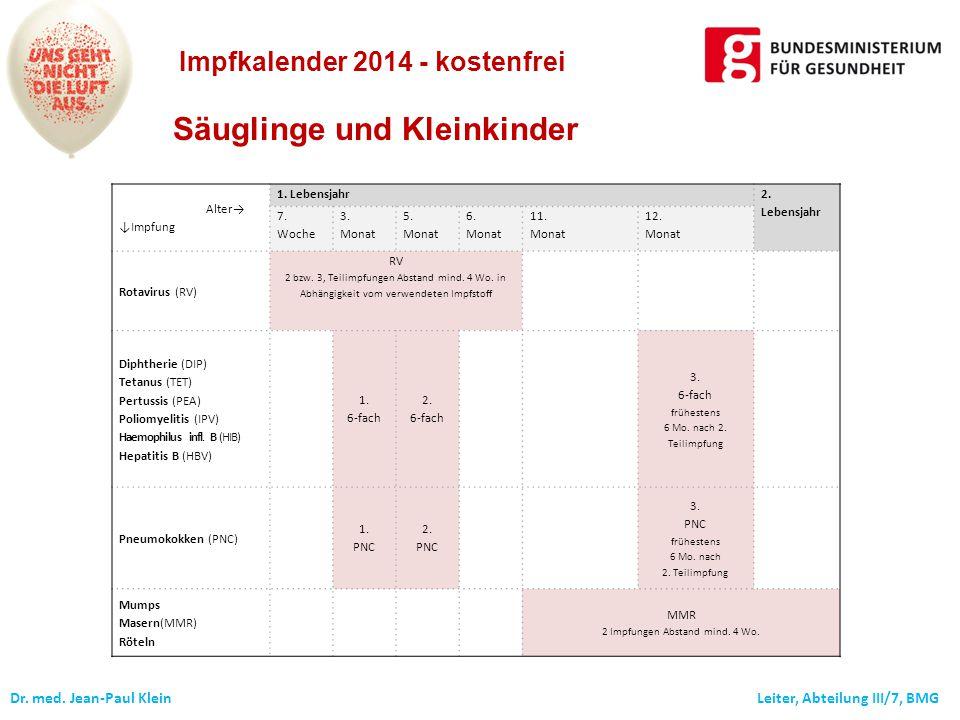 Impfkalender 2014 - kostenfrei Säuglinge und Kleinkinder