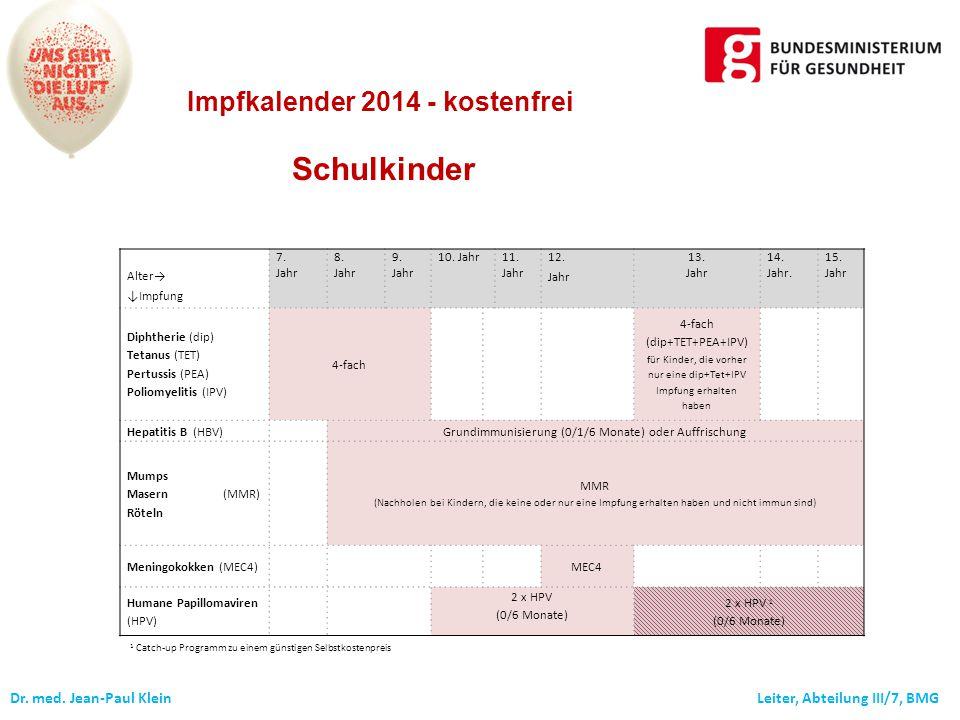 Impfkalender 2014 - kostenfrei Schulkinder