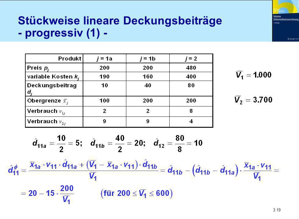 Stückweise lineare Deckungsbeiträge - progressiv (1) -