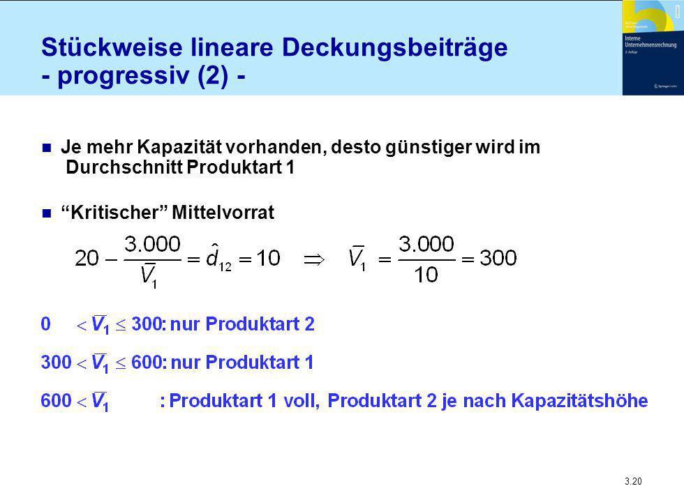 Stückweise lineare Deckungsbeiträge - progressiv (2) -