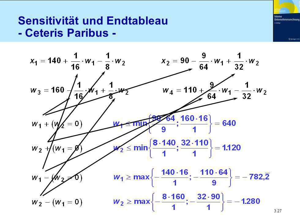 Sensitivität und Endtableau - Ceteris Paribus -