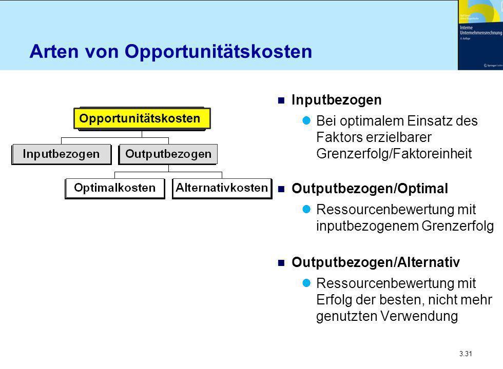 Arten von Opportunitätskosten
