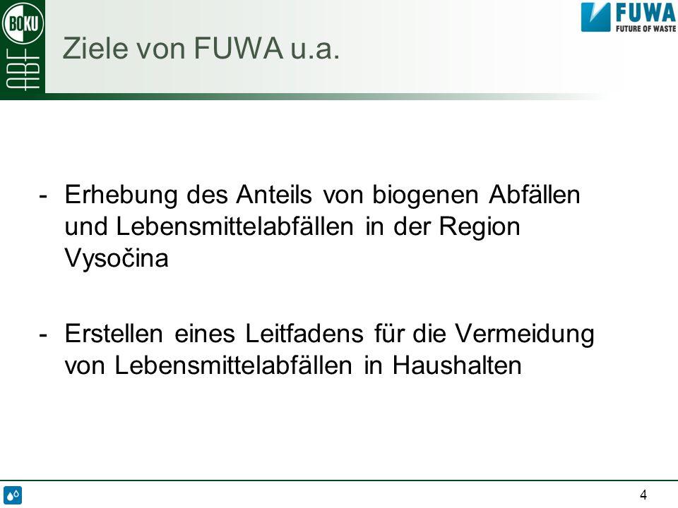 Ziele von FUWA u.a. Erhebung des Anteils von biogenen Abfällen und Lebensmittelabfällen in der Region Vysočina.