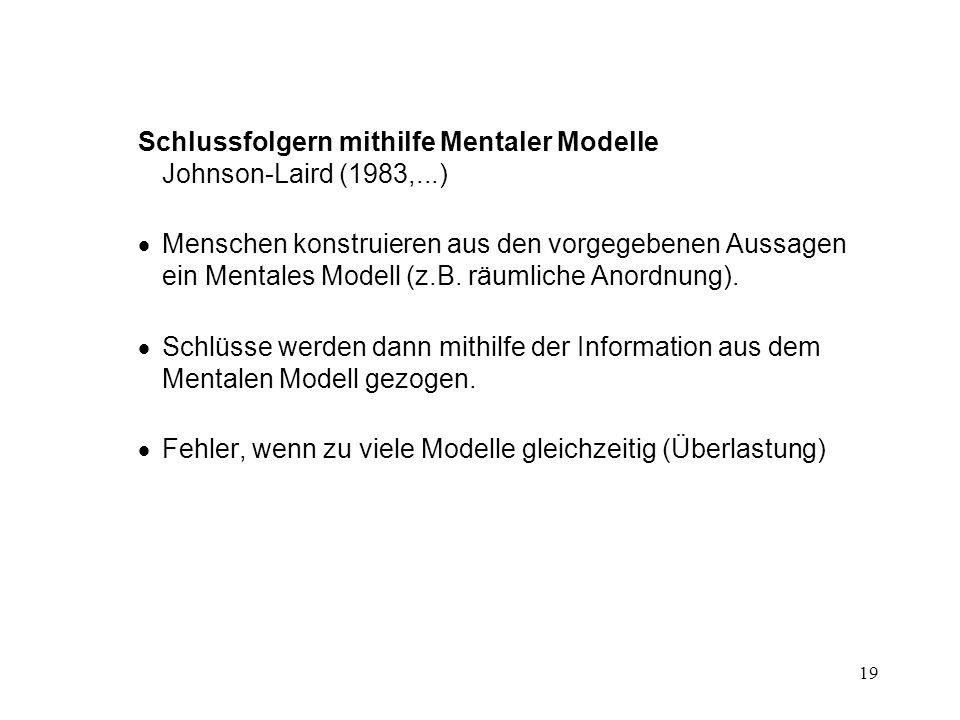 Schlussfolgern mithilfe Mentaler Modelle Johnson-Laird (1983,...)