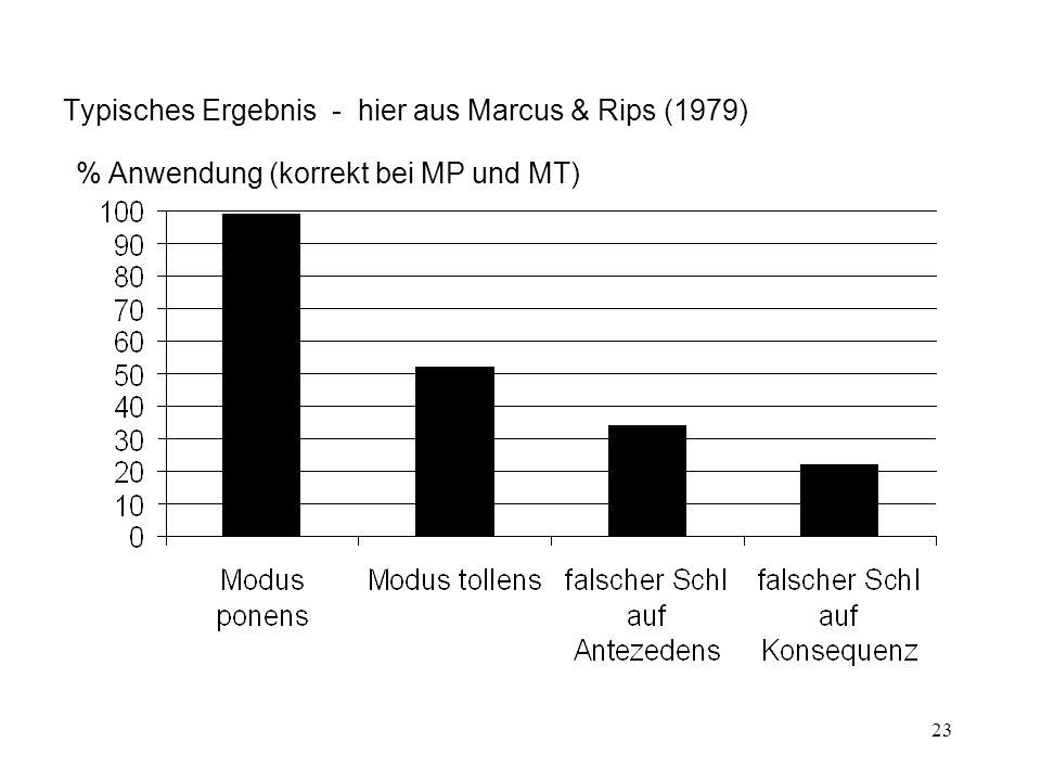 Typisches Ergebnis - hier aus Marcus & Rips (1979)