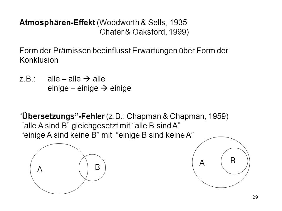 Atmosphären-Effekt (Woodworth & Sells, 1935 Chater & Oaksford, 1999)
