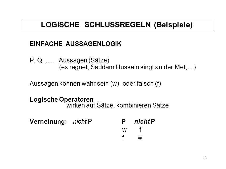 LOGISCHE SCHLUSSREGELN (Beispiele)