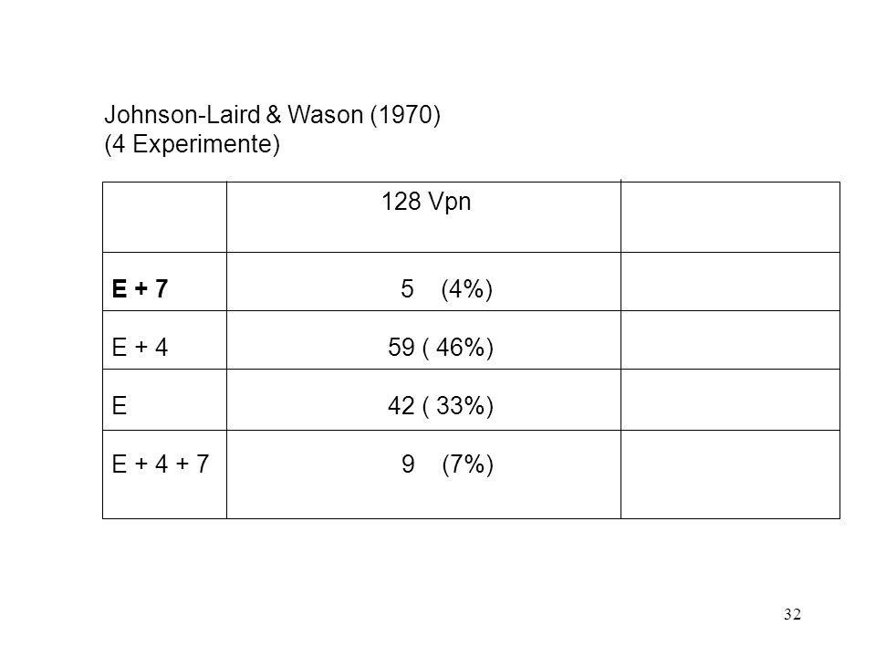 Johnson-Laird & Wason (1970) (4 Experimente)