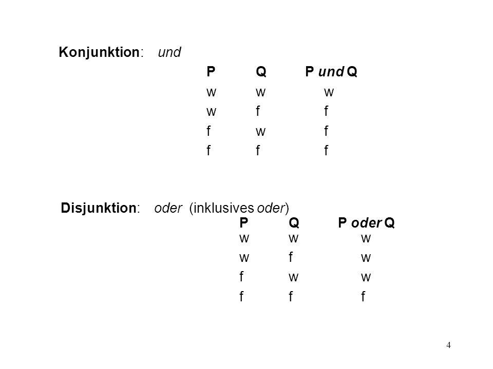 Konjunktion: und P Q P und Q. w w w. w f f. f w f. f f f. Disjunktion: oder (inklusives oder)