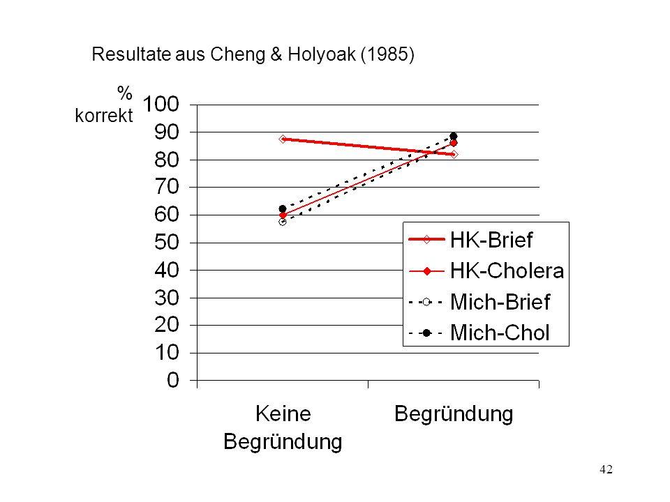 Resultate aus Cheng & Holyoak (1985)