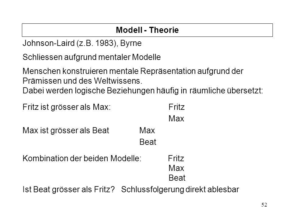 Modell - Theorie Johnson-Laird (z.B. 1983), Byrne. Schliessen aufgrund mentaler Modelle.