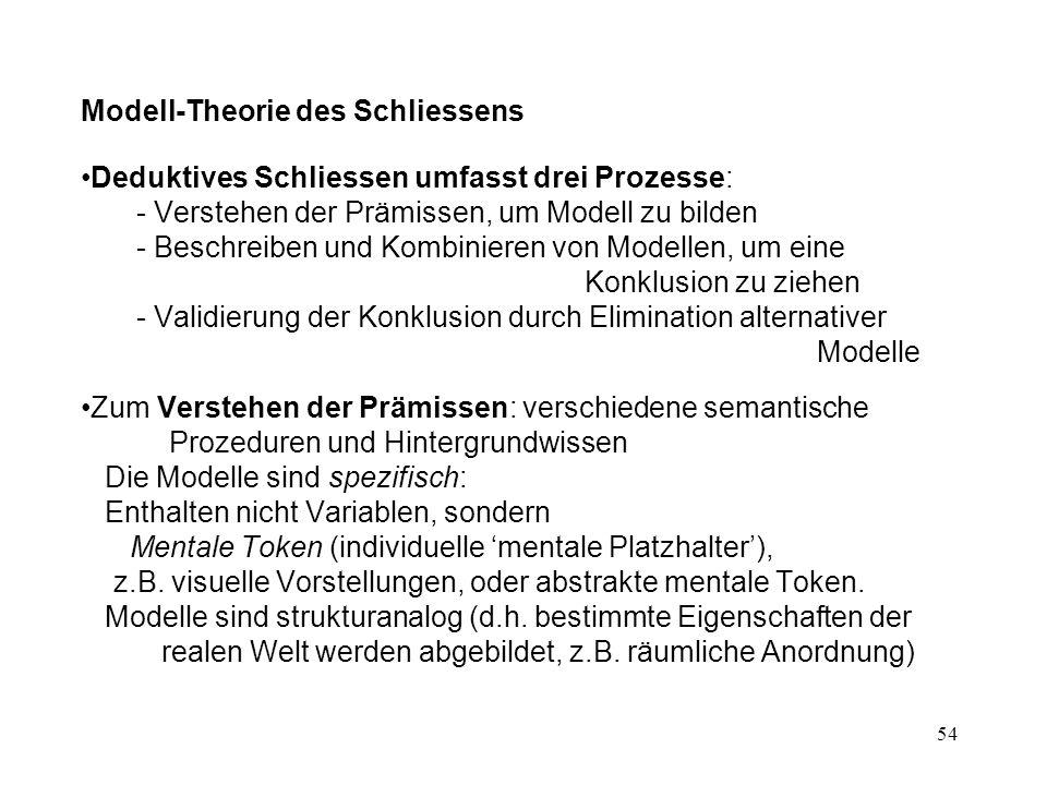 Modell-Theorie des Schliessens