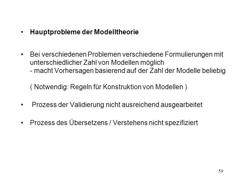 Hauptprobleme der Modelltheorie