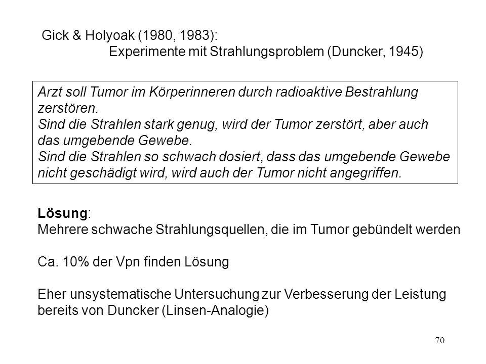 Gick & Holyoak (1980, 1983): Experimente mit Strahlungsproblem (Duncker, 1945)