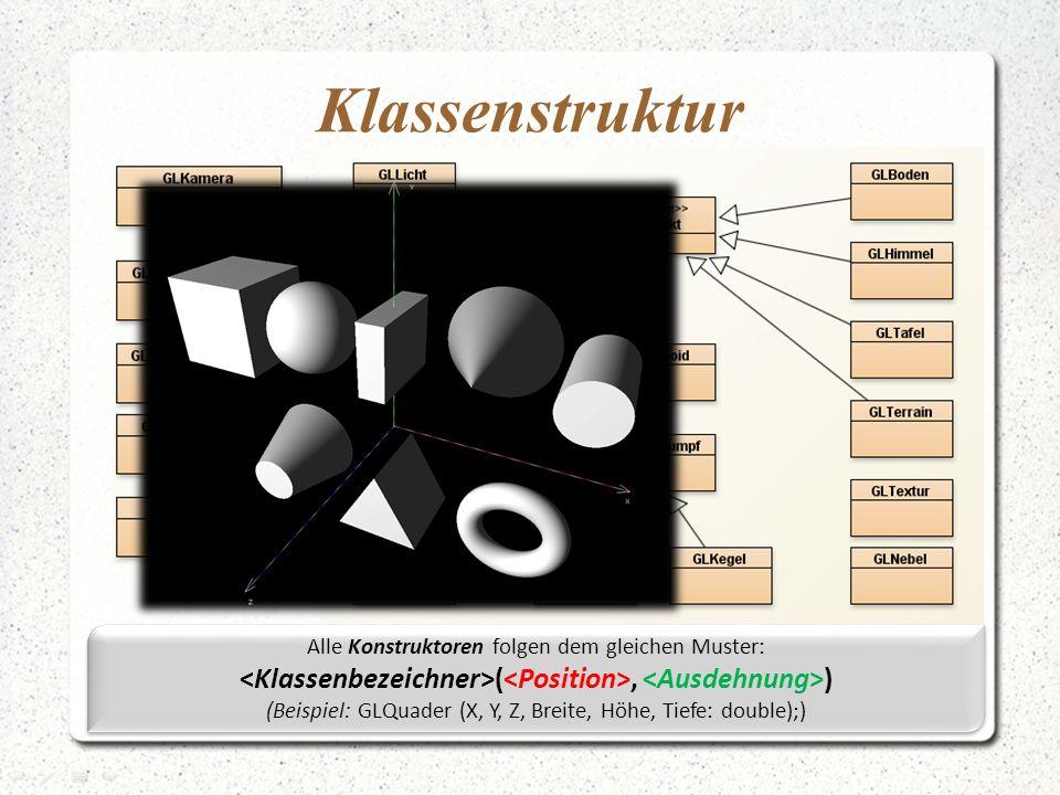 <Klassenbezeichner>(<Position>, <Ausdehnung>)