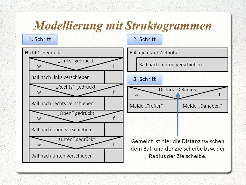 Modellierung mit Struktogrammen