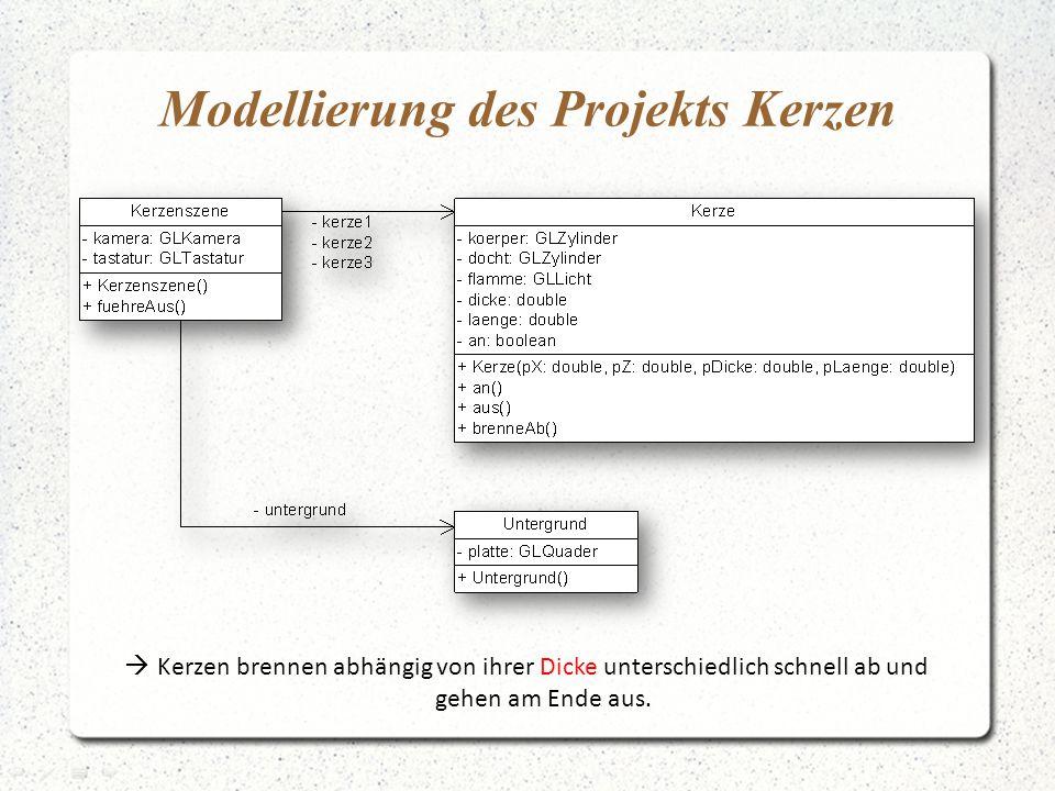 Modellierung des Projekts Kerzen