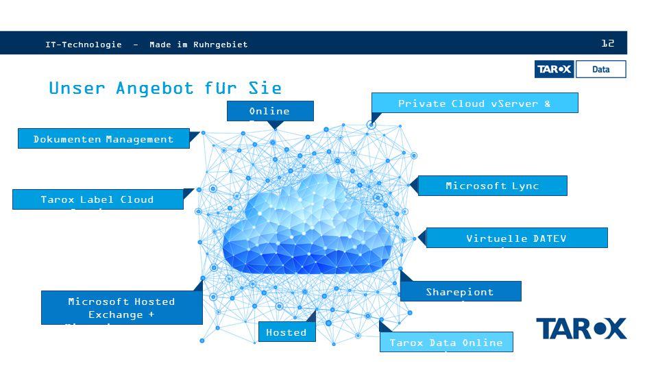 Unser Angebot für Sie Private Cloud vServer & vDesktops Online Backup
