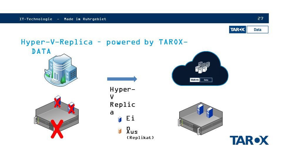 X X X Hyper-V-Replica – powered by TAROX-DATA Hyper-V Replica Ein