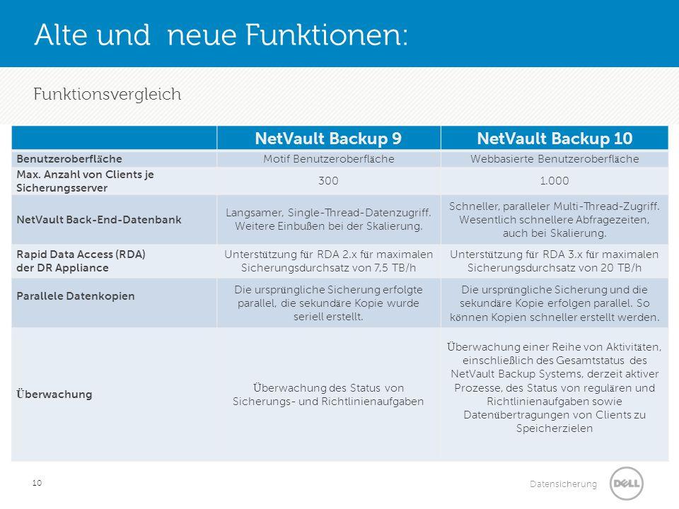 Alte und neue Funktionen: