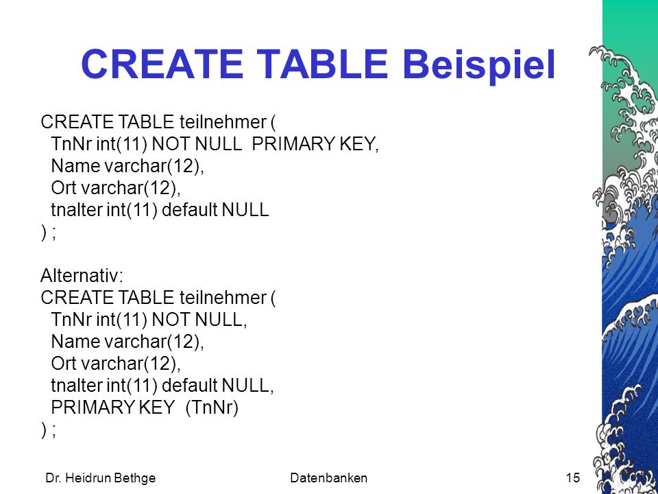 CREATE TABLE Beispiel CREATE TABLE teilnehmer (