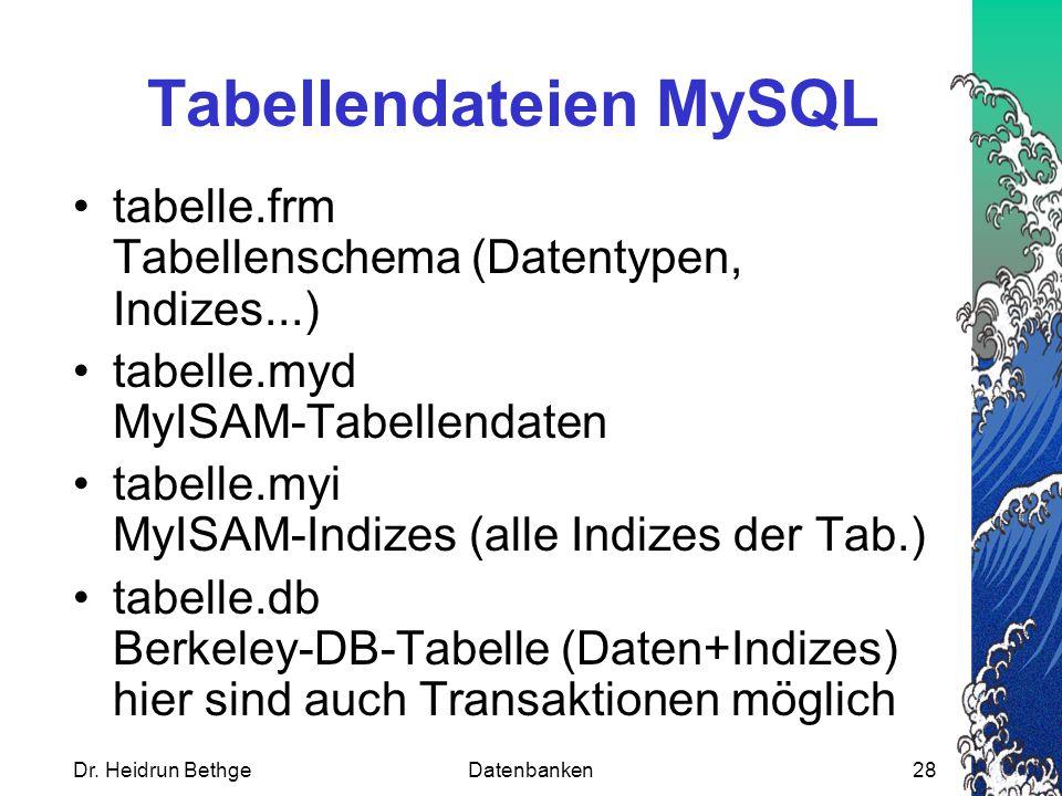 Tabellendateien MySQL