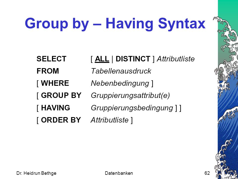 Group by – Having Syntax