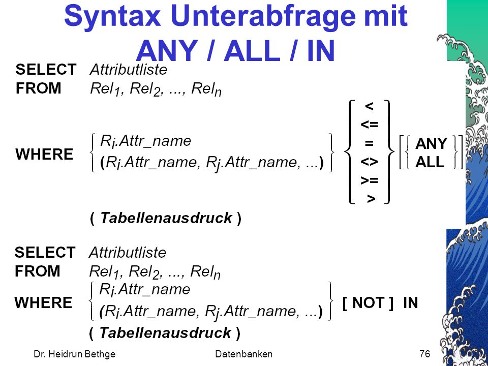 Syntax Unterabfrage mit ANY / ALL / IN